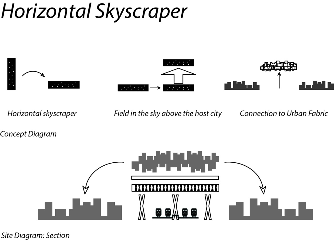 skyfield_diagram_1.jpg